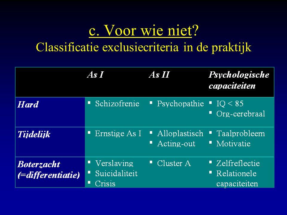 c. Voor wie niet Classificatie exclusiecriteria in de praktijk