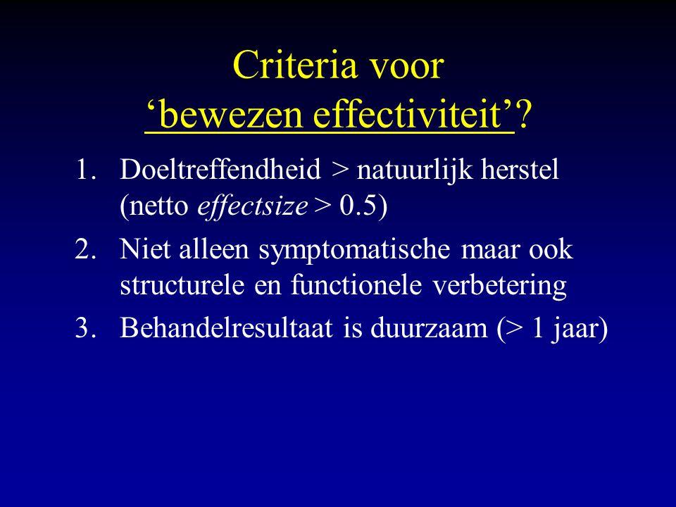 Criteria voor 'bewezen effectiviteit'