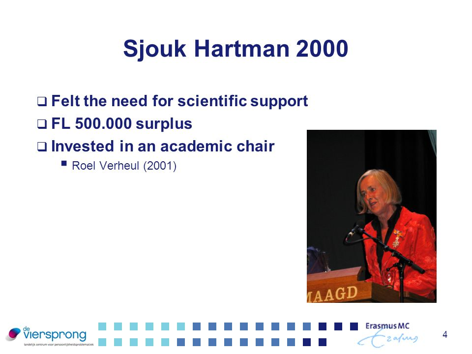 Sjouk Hartman 2000 Felt the need for scientific support