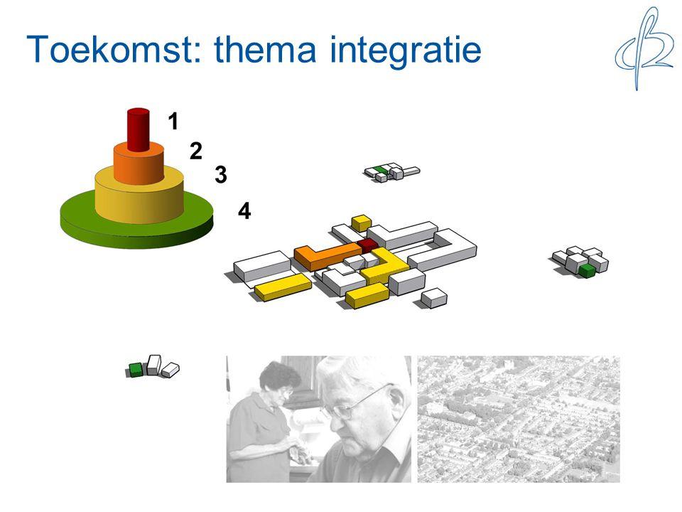 Toekomst: thema integratie