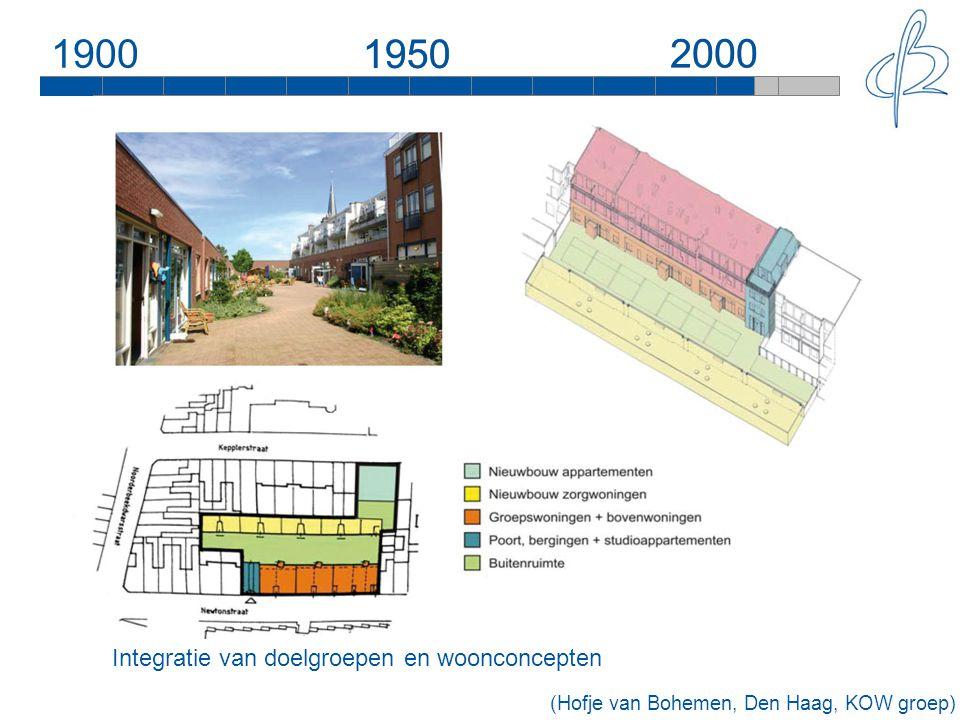 1900 1950 1950 2000 2000 Integratie van doelgroepen en woonconcepten