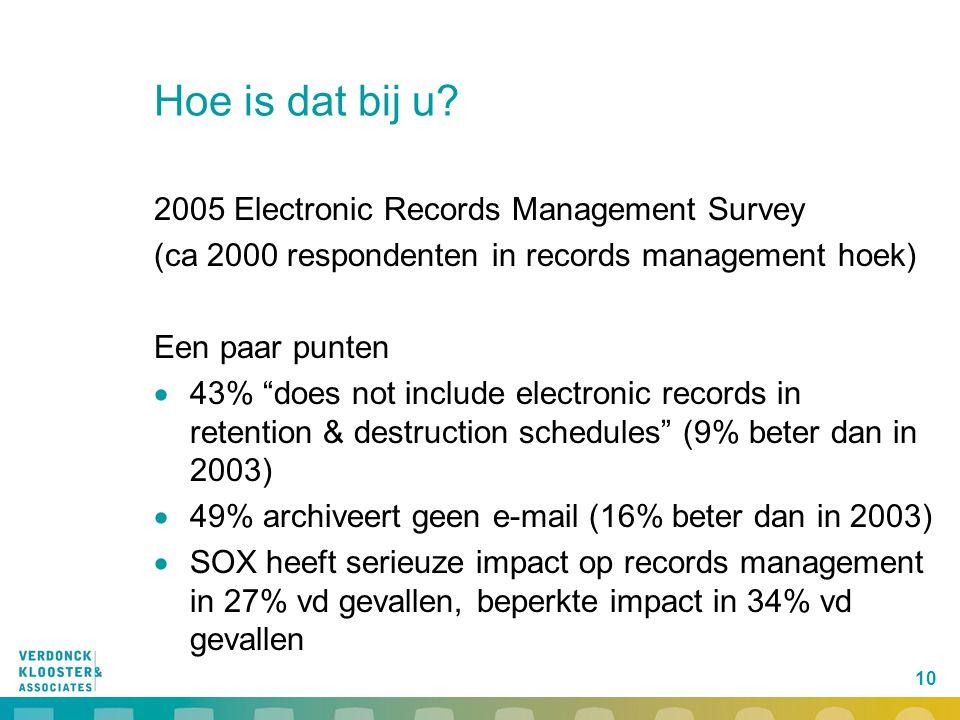 Hoe is dat bij u 2005 Electronic Records Management Survey