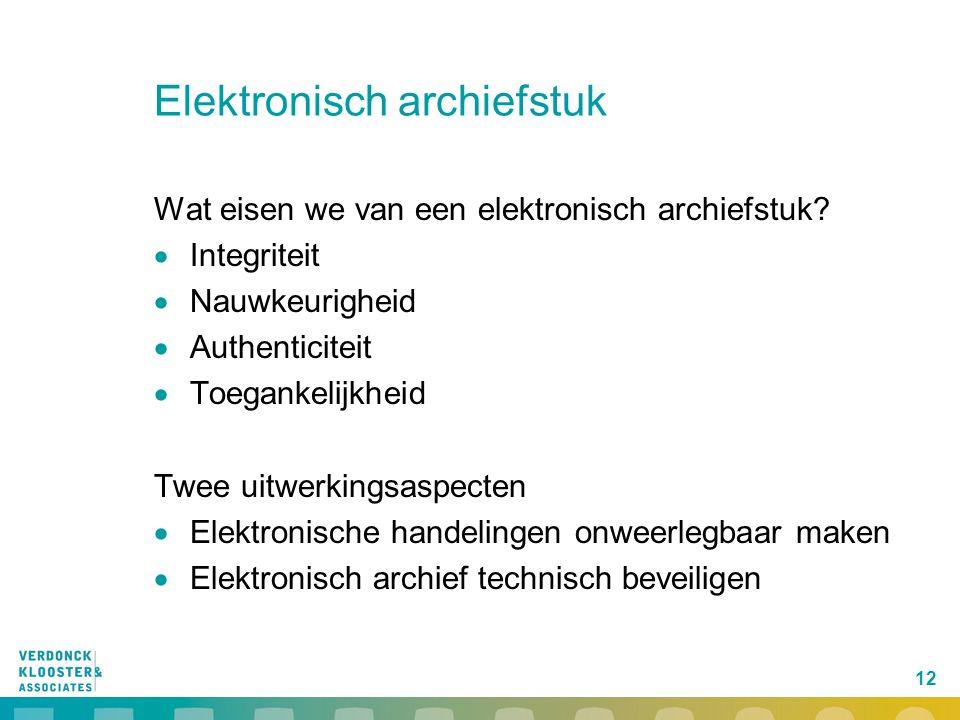 Elektronisch archiefstuk