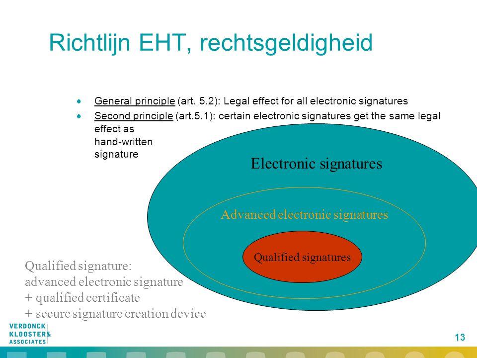 Richtlijn EHT, rechtsgeldigheid
