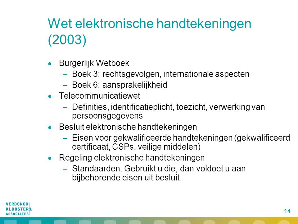 Wet elektronische handtekeningen (2003)