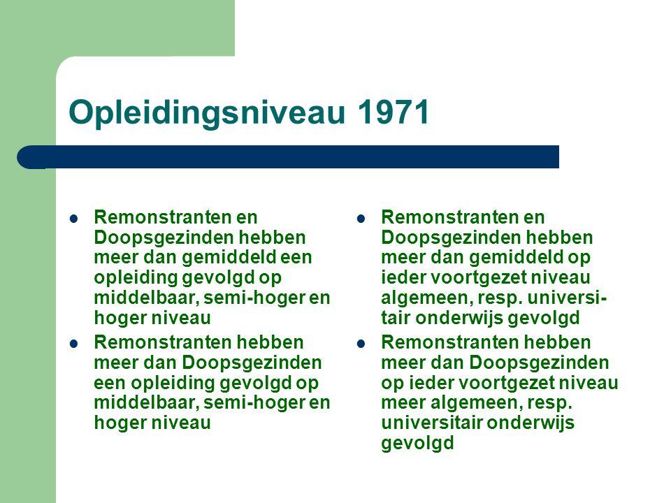 Opleidingsniveau 1971 Remonstranten en Doopsgezinden hebben meer dan gemiddeld een opleiding gevolgd op middelbaar, semi-hoger en hoger niveau.