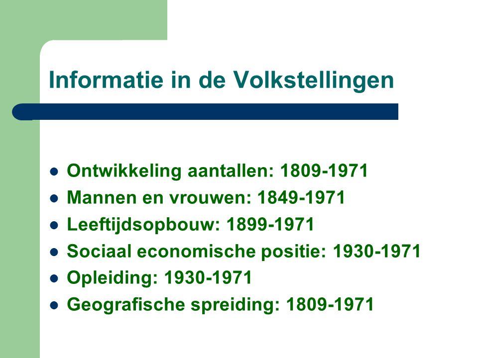 Informatie in de Volkstellingen