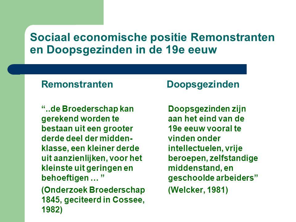 Sociaal economische positie Remonstranten en Doopsgezinden in de 19e eeuw