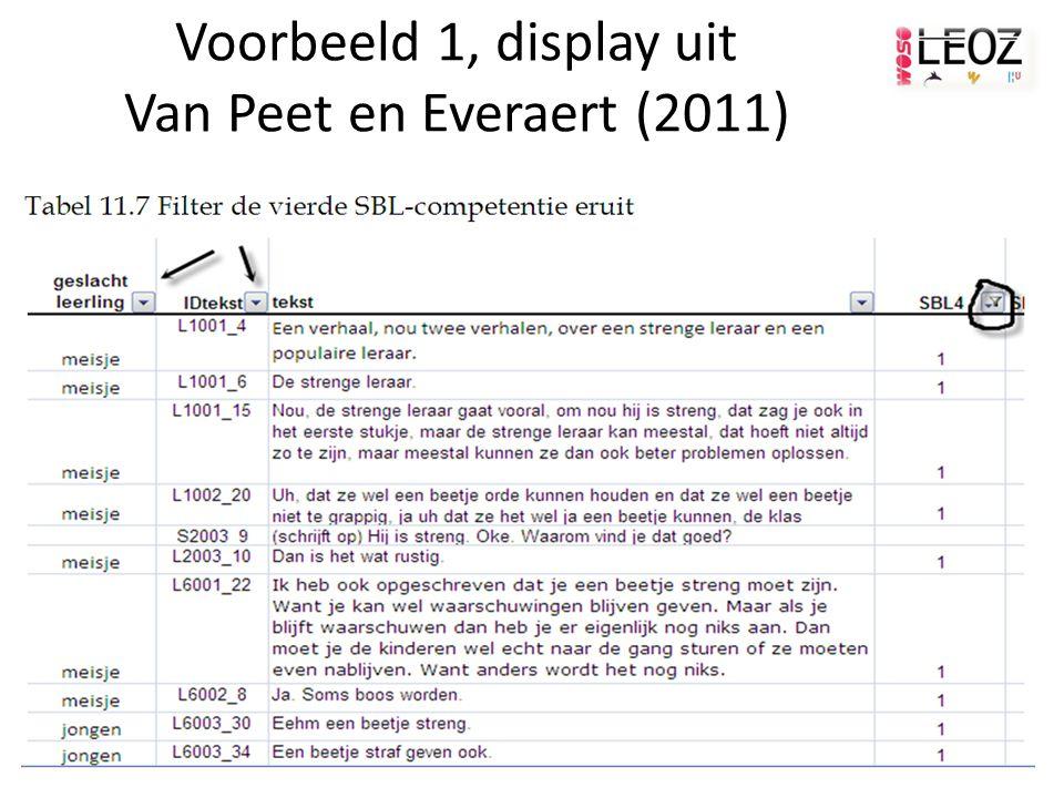 Voorbeeld 1, display uit Van Peet en Everaert (2011)