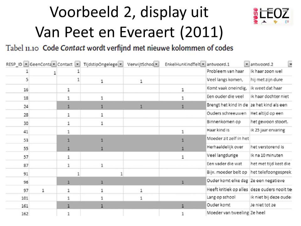 Voorbeeld 2, display uit Van Peet en Everaert (2011)