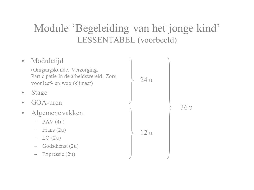 Module 'Begeleiding van het jonge kind' LESSENTABEL (voorbeeld)