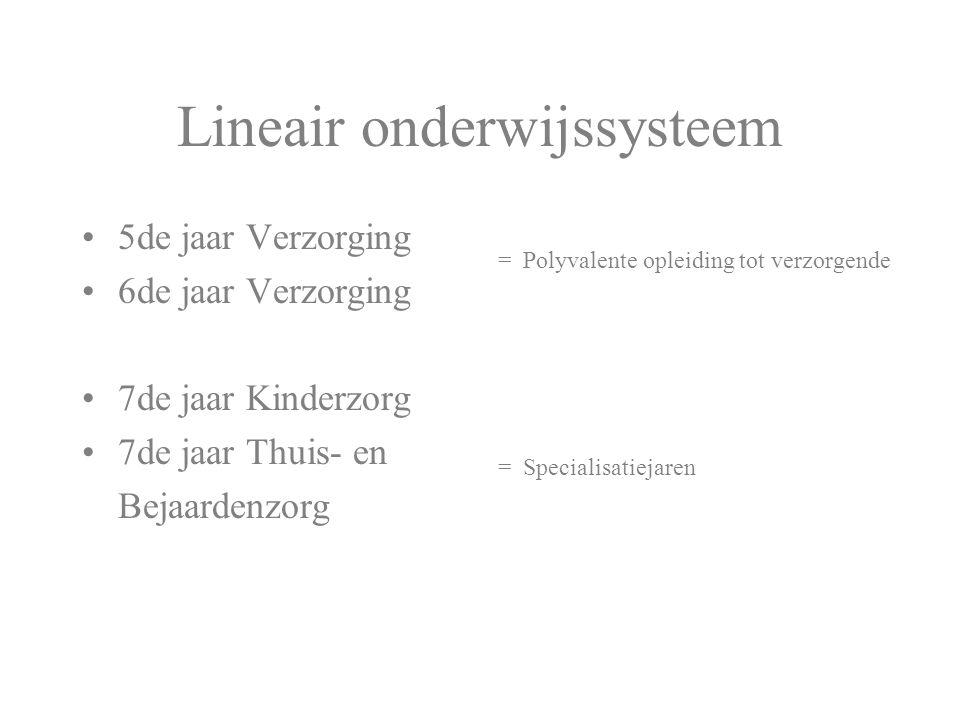 Lineair onderwijssysteem