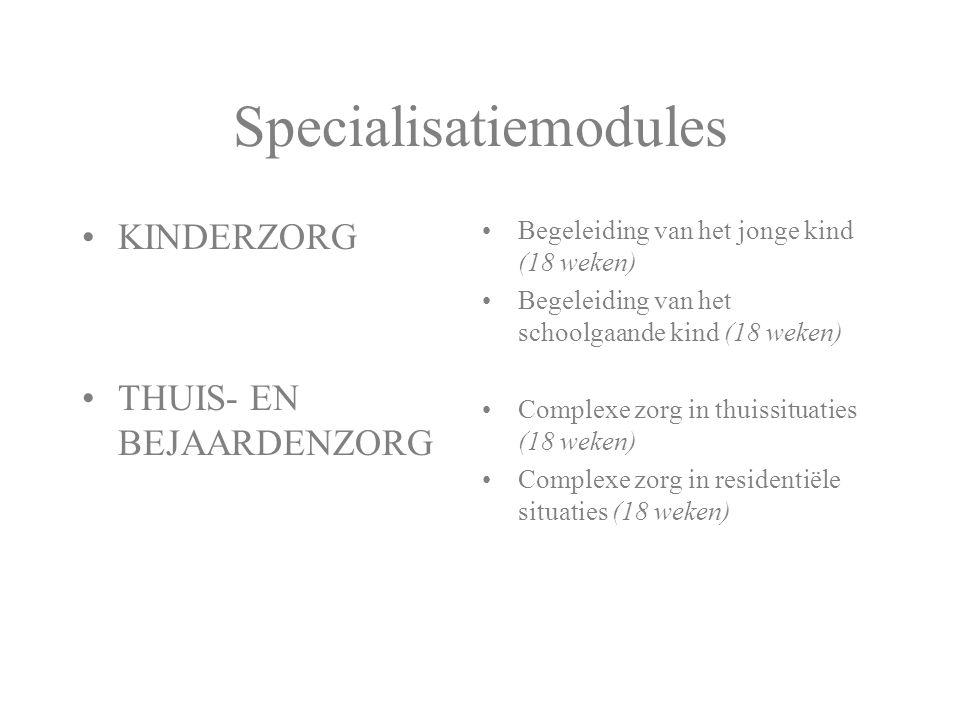 Specialisatiemodules