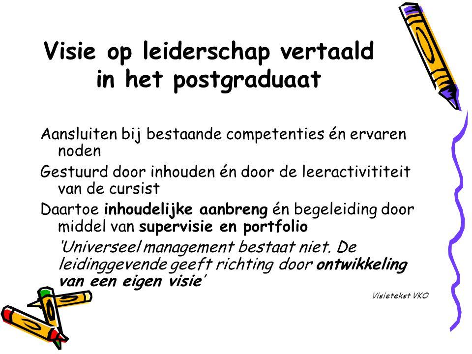 Visie op leiderschap vertaald in het postgraduaat