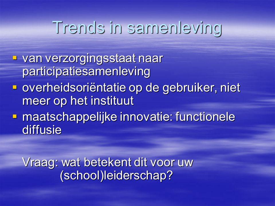 Trends in samenleving van verzorgingsstaat naar participatiesamenleving. overheidsoriëntatie op de gebruiker, niet meer op het instituut.