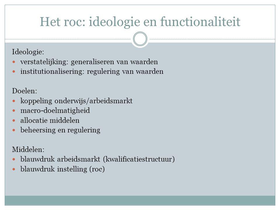 Het roc: ideologie en functionaliteit