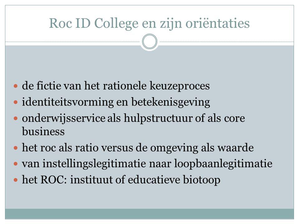 Roc ID College en zijn oriëntaties