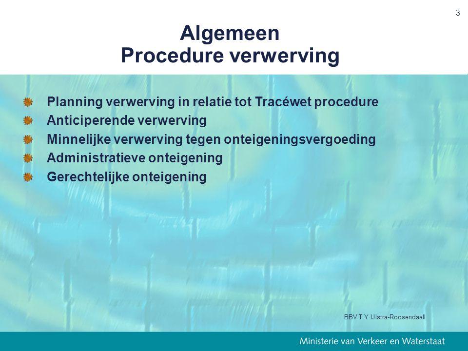 Algemeen Procedure verwerving