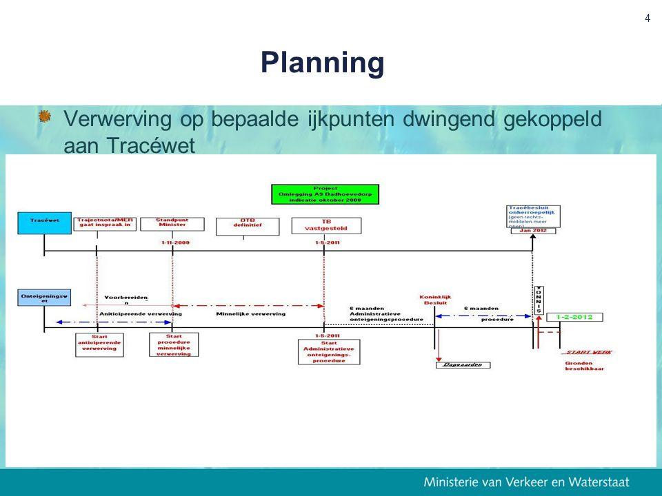 Planning Verwerving op bepaalde ijkpunten dwingend gekoppeld aan Tracéwet