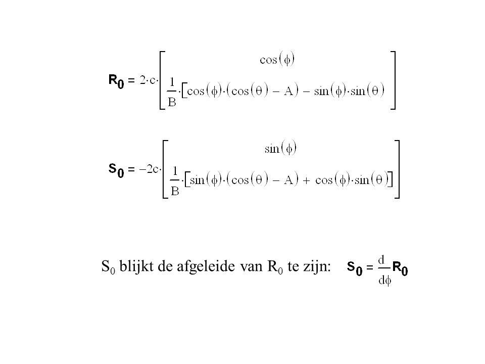S0 blijkt de afgeleide van R0 te zijn: