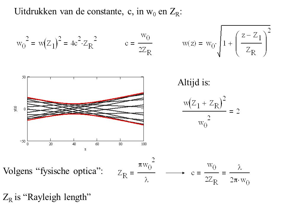 Uitdrukken van de constante, c, in w0 en ZR: