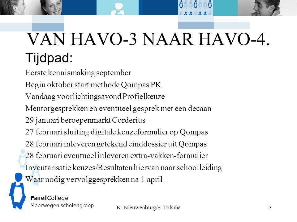 K. Nieuwenburg/S. Tolsma