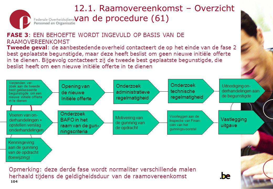12.1. Raamovereenkomst – Overzicht van de procedure (62)