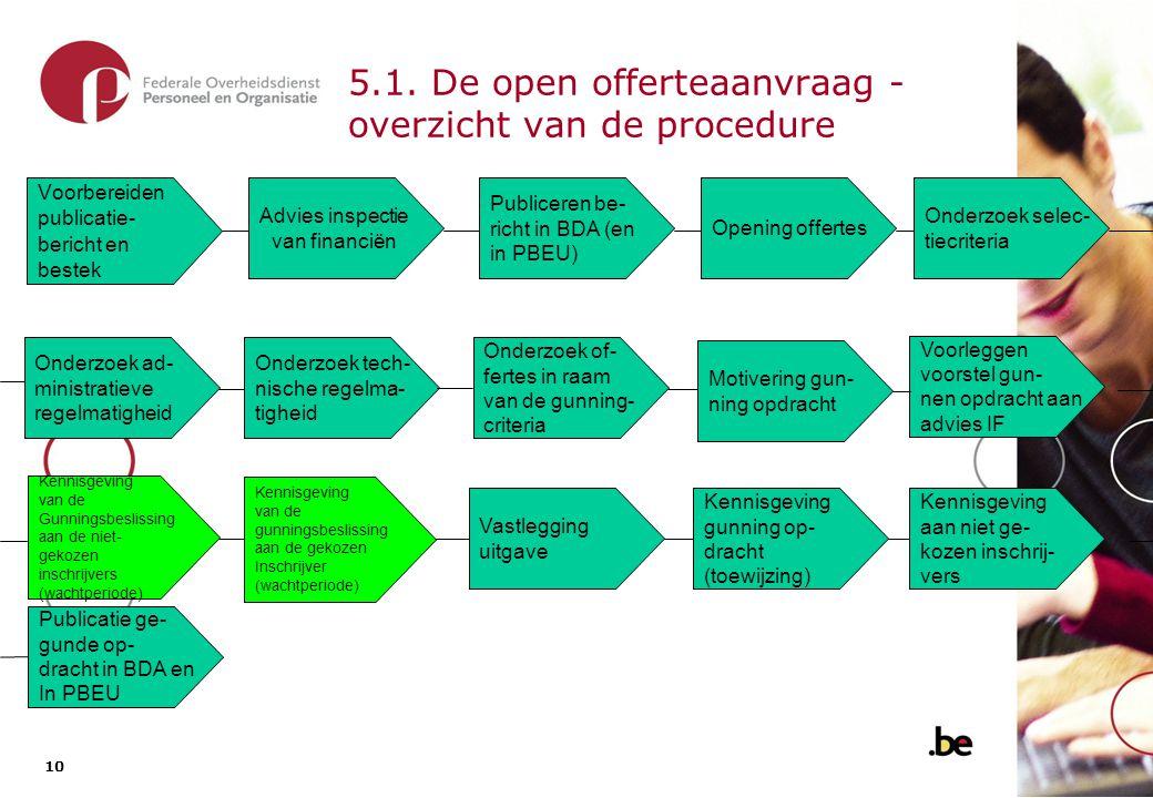 5.1.1. De open offerteaanvraag – kennisgeving van de intentie van de gunning van de opdracht aan de niet voor gunning gekozen inschrijvers (deze regel geldt voor alle procedures)