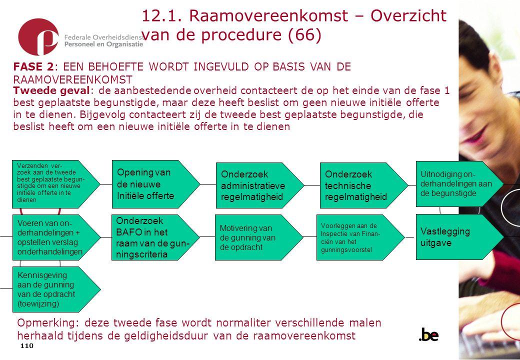 12.1. Raamovereenkomst – Overzicht van de procedure (67)