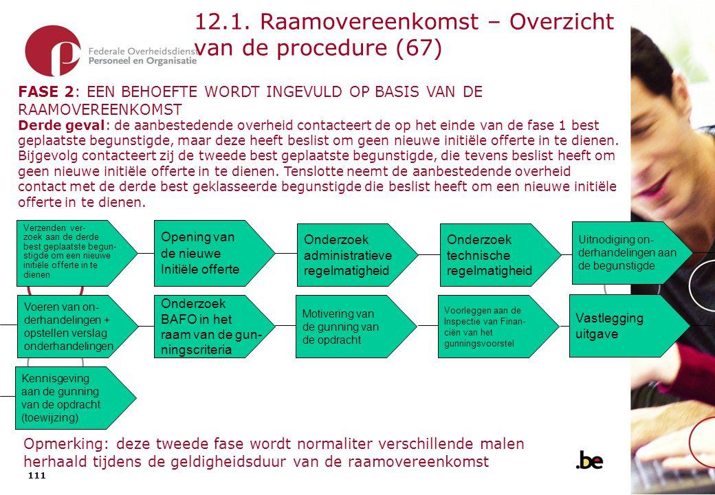 13. Concurrentiedialoog - kenmerken