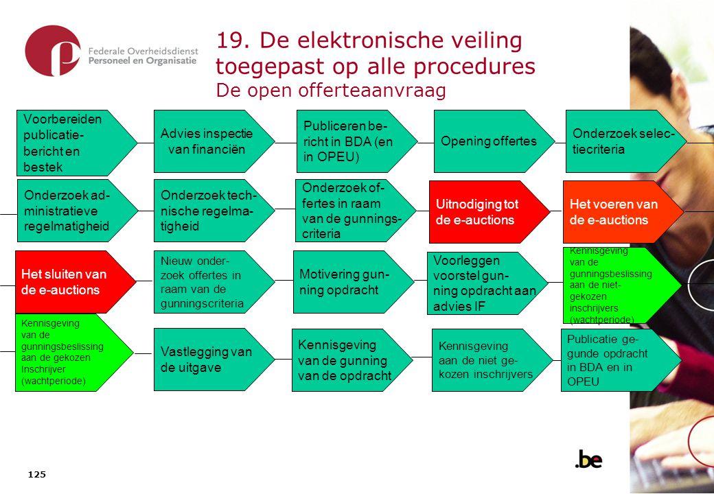 19. De elektronische veiling toegepast op alle procedures De open aanbesteding