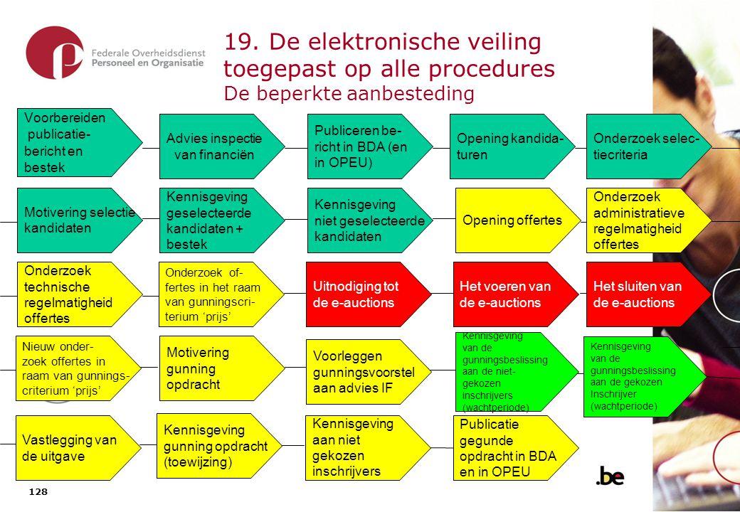 t 19. De elektronische veiling toegepast op alle procedures De onderhandelingsprocedure met bekendmaking.