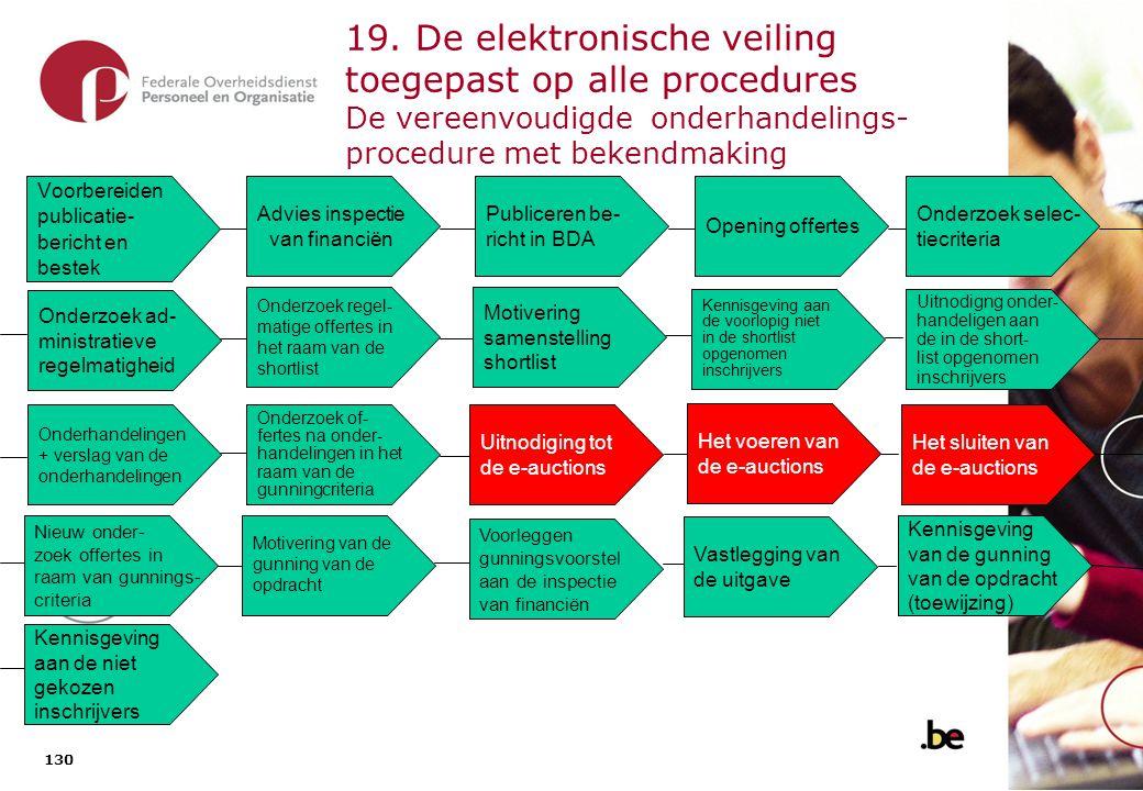 19. De elektronische veiling toegepast op alle procedures De onderhandelingsprocedure zonder bekendmaking
