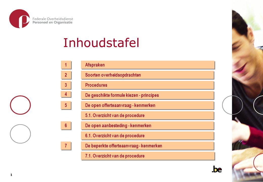 Inhoudstafel (2) 8 De beperkte aanbesteding - kenmerken