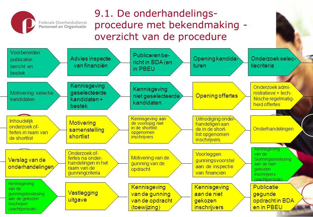 10. De vereenvoudigde onderhandelingsprocedure met bekendmaking - kenmerken