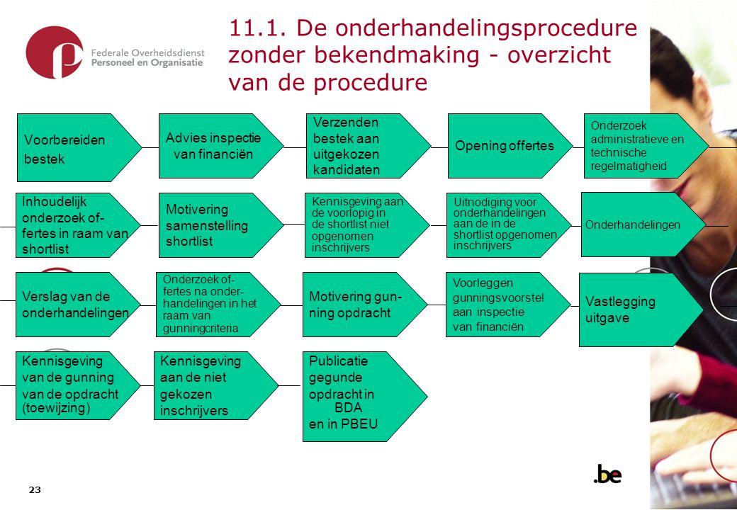 12. Raamovereenkomst - kenmerken