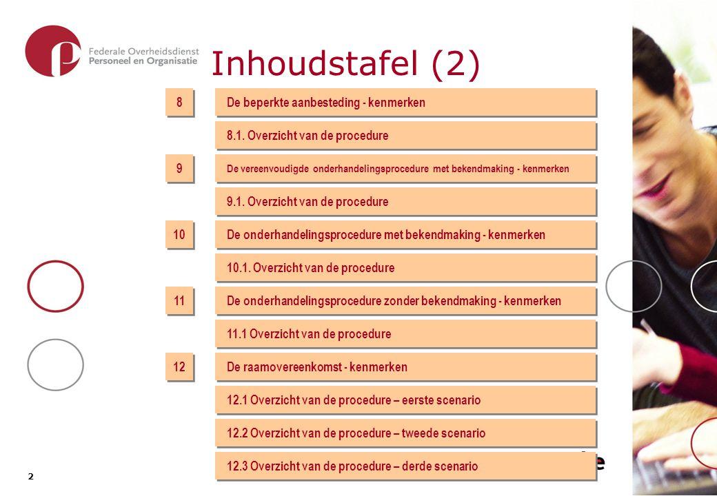 Inhoudstafel (3) 13 De concurrentiedialoog - kenmerken