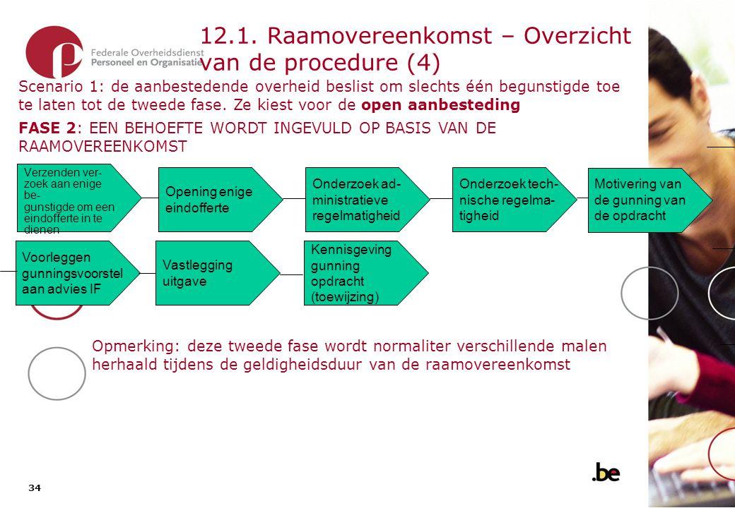 SCENARIO 1 Open offerteaanvraag Open aanbesteding