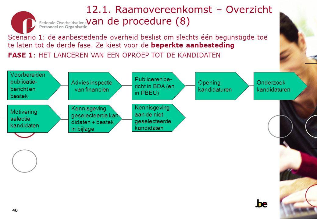 12.1. Raamovereenkomst – Overzicht van de procedure (9)