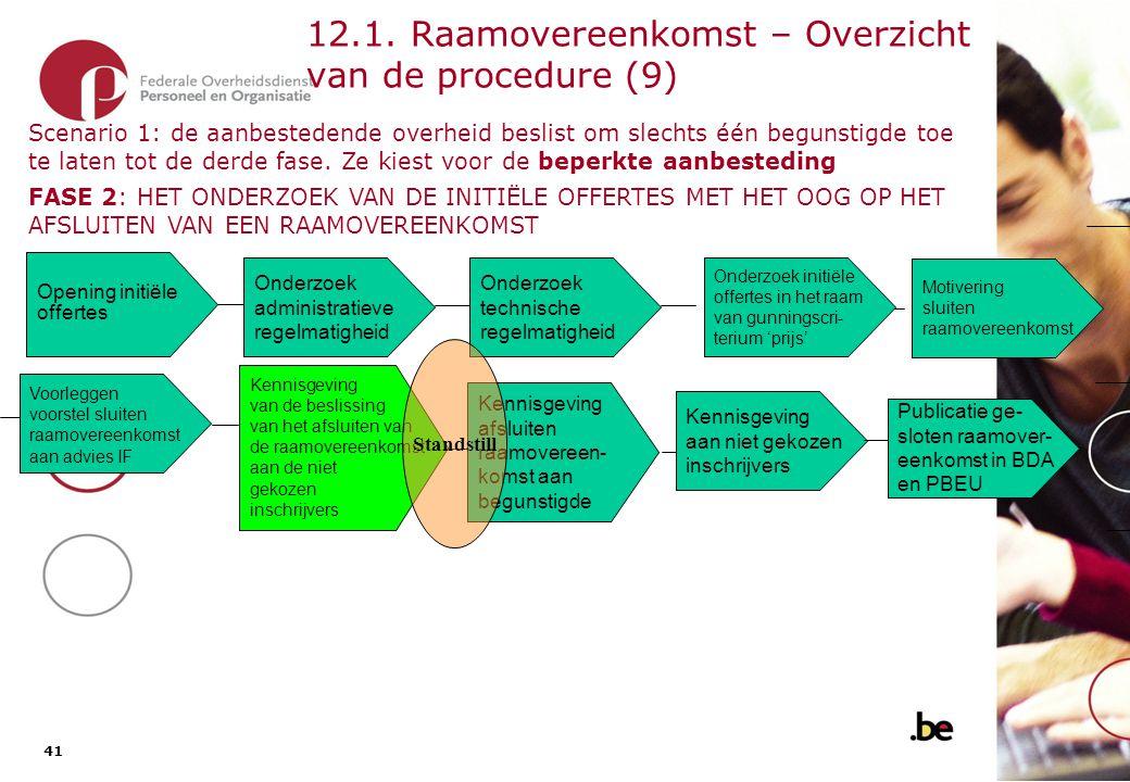 12.1. Raamovereenkomst – Overzicht van de procedure (10)
