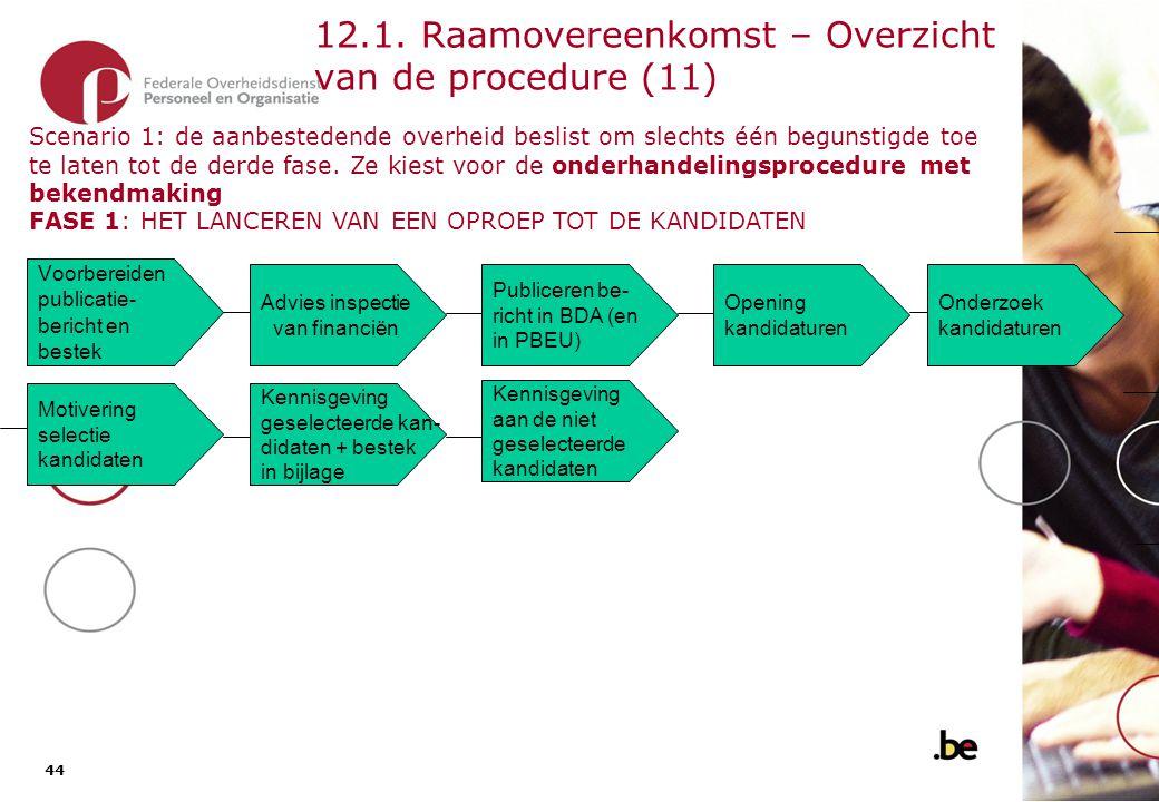 12.1. Raamovereenkomst – Overzicht van de procedure (12)