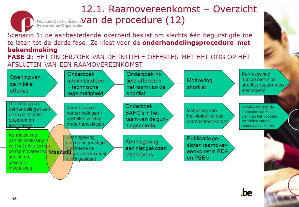 12.1. Raamovereenkomst – Overzicht van de procedure (13)