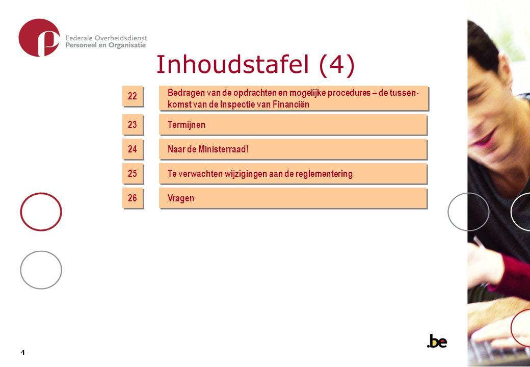 1. Afspraken Voorstelling van de belangrijkste aspecten van de overheidsopdrachten. Enkele aandachtspunten: