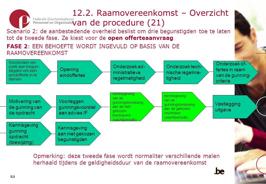 SCENARIO 2 Open offerteaanvraag Open aanbesteding