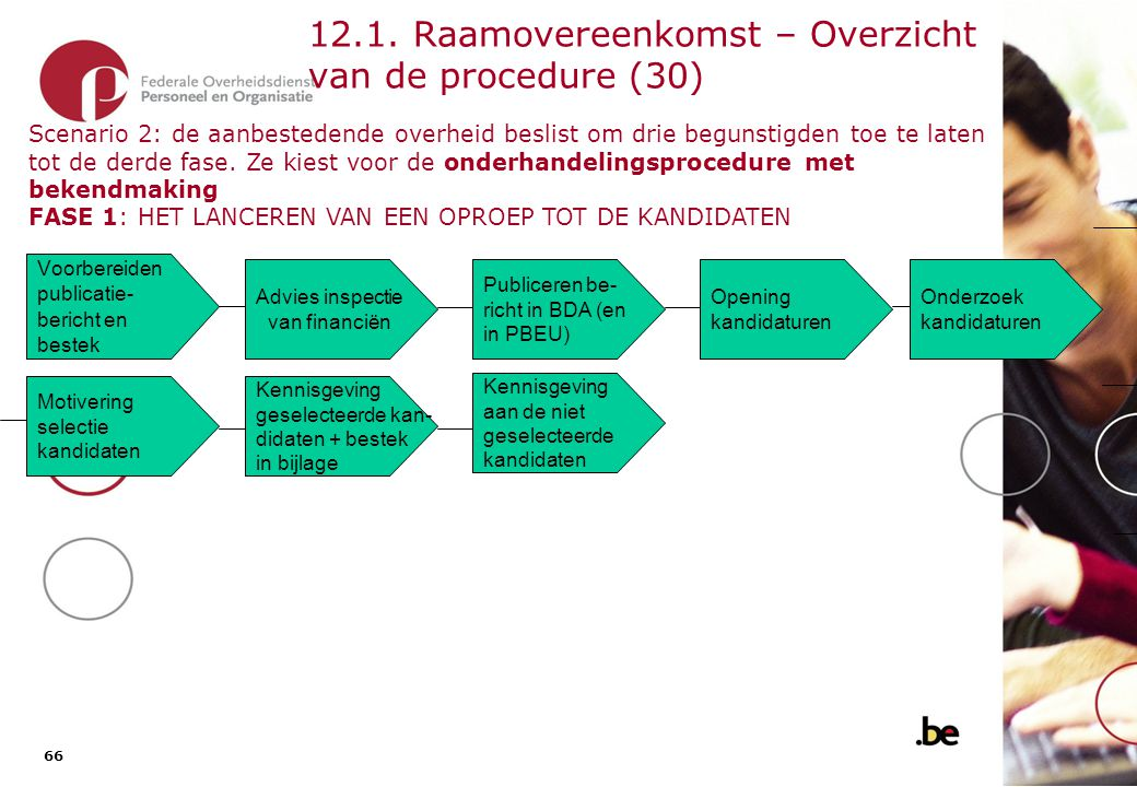 12.1. Raamovereenkomst – Overzicht van de procedure (31)