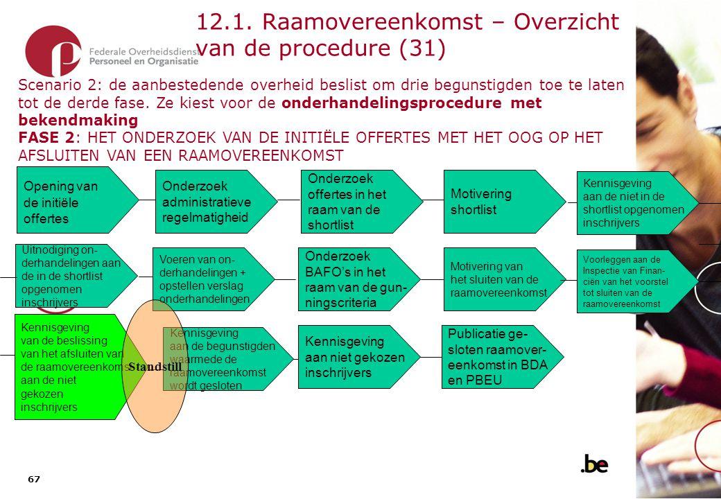 12.1. Raamovereenkomst – Overzicht van de procedure (32)