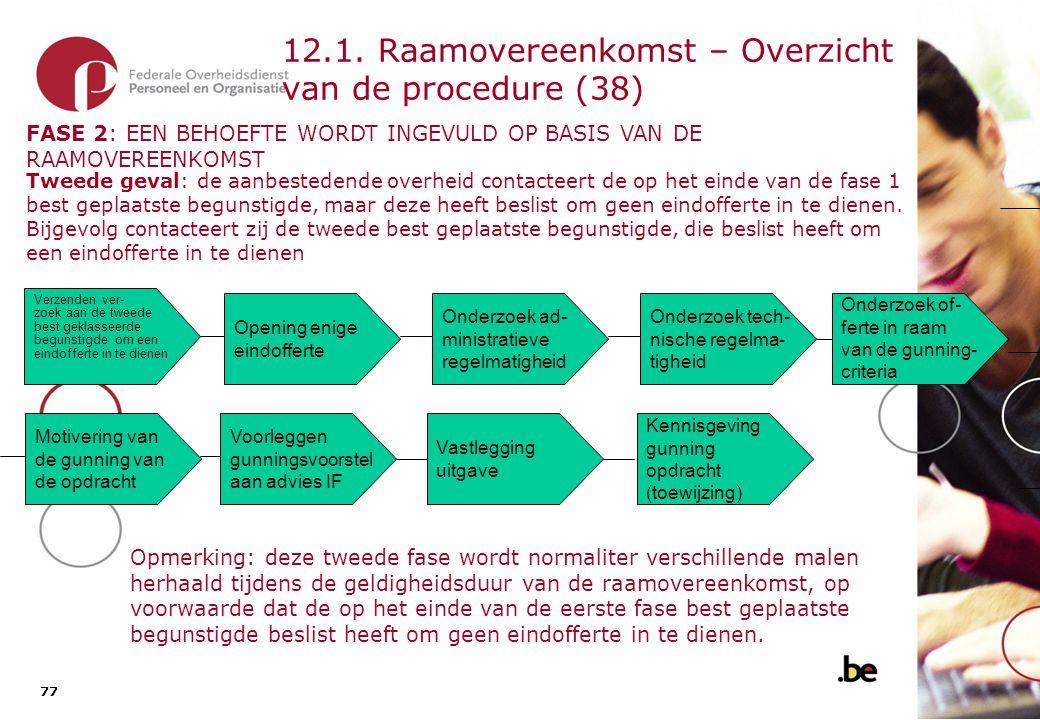 12.1. Raamovereenkomst – Overzicht van de procedure (39)