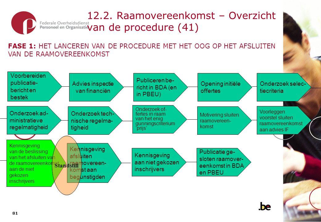 12.1. Raamovereenkomst – Overzicht van de procedure (42)