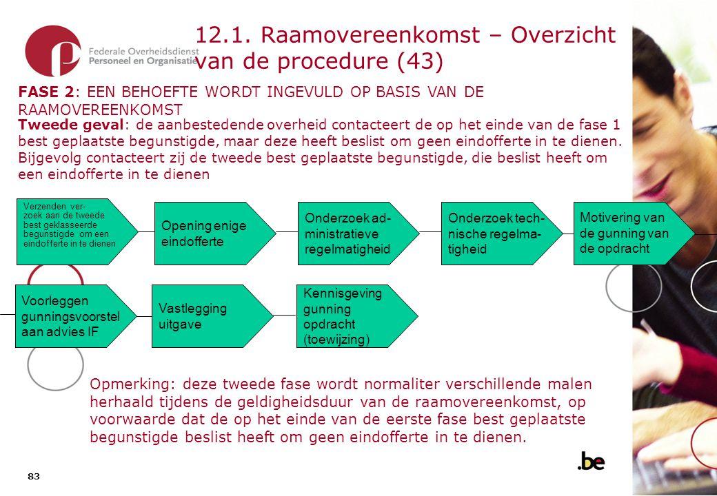 12.1. Raamovereenkomst – Overzicht van de procedure (44)
