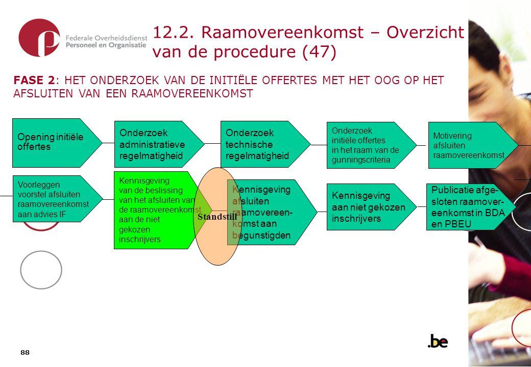12.1. Raamovereenkomst – Overzicht van de procedure (48)